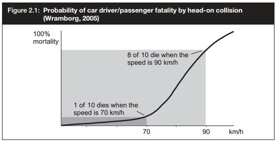 accident_speed_01